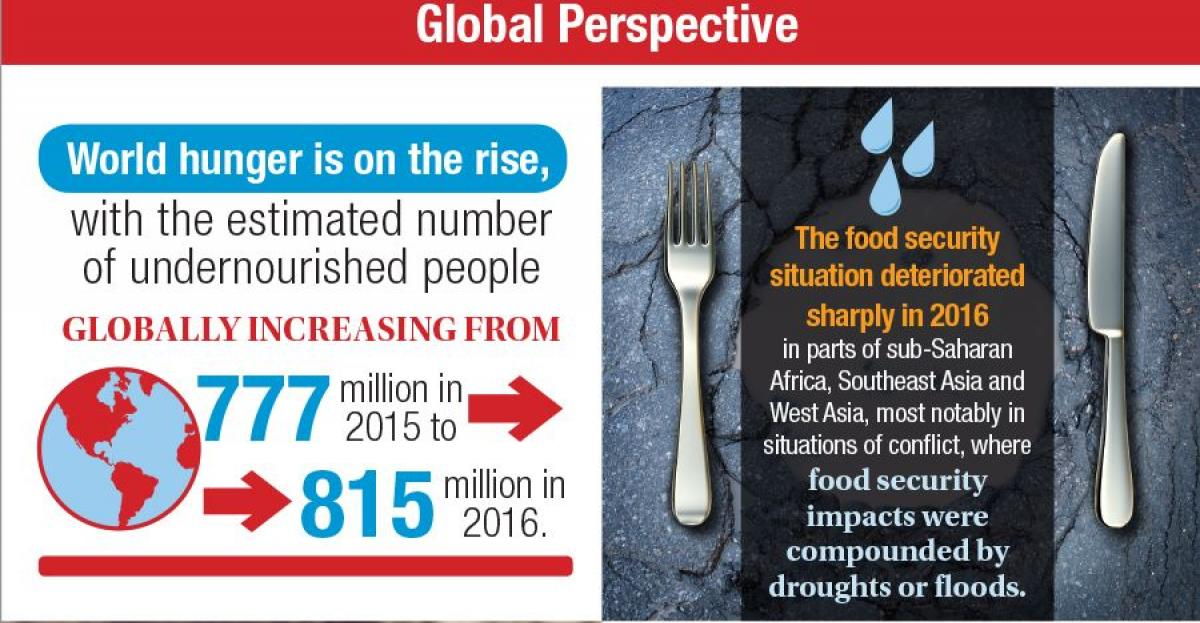 The cost of food insecurity – infographic