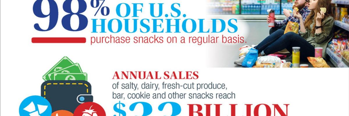 Infographic: Cutting the Salt Out of Salty Snacks