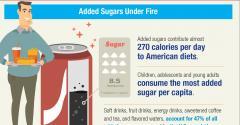 Sugar reduction infographic